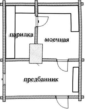 Печка для русской бани своими руками 174